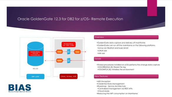 GG 12.3 for Remote IBM zOS
